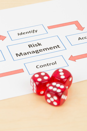 assess: Risk management process diagram chart with dice Stock Photo