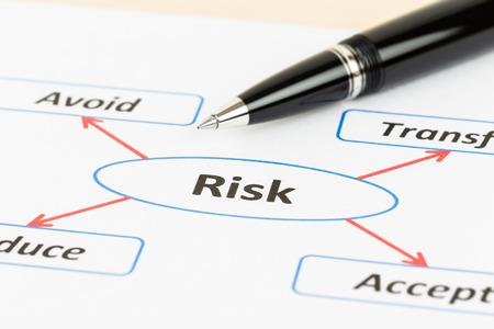 assess: Risk management diagram chart with pen