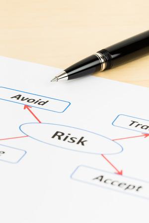 assess: Pen and risk management diagram chart Stock Photo