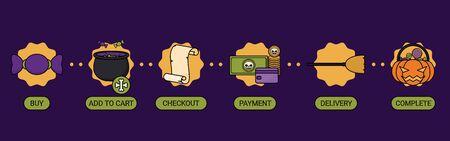 online shopping halloween concept, purchase process set, e-commerce payment infographic, timeline banner, vector illustration, editable stroke Çizim