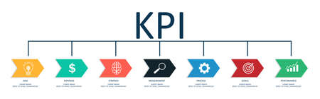 KPI icon. Keys and objectives for performance. Data with indicators for improve management and business processes. Metrics of performance plan. Review, evaluation of strategy of development. Vector. Vettoriali