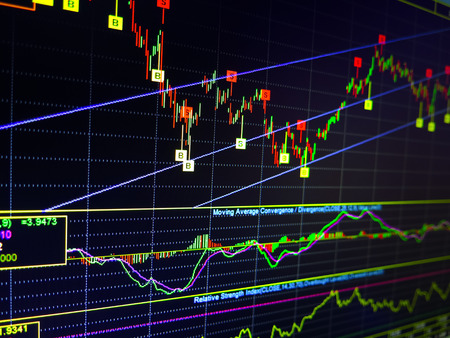 stock ticker board: Charts of financial instruments with various type of indicators for technical analysis on the monitor of a computer
