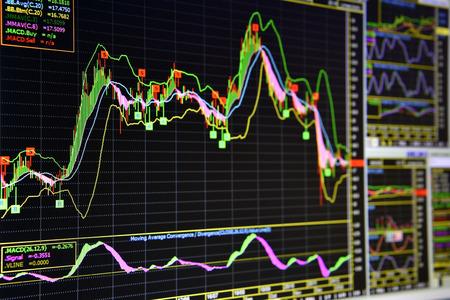컴퓨터의 모니터에 대한 기술 분석을위한 지표의 다양한 유형의 금융 상품의 차트