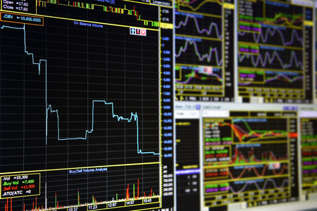 indices: Charts of financial instruments with various type of indicators for technical analysis on the monitor of a computer