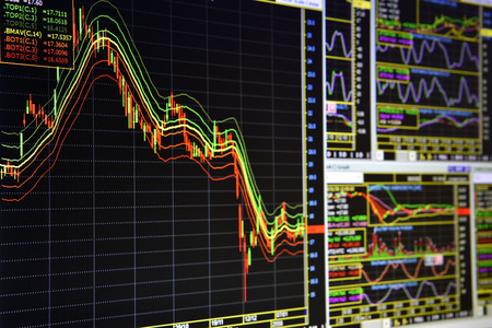 Charts of financial instruments with various type of indicators for technical analysis on the monitor of a computer
