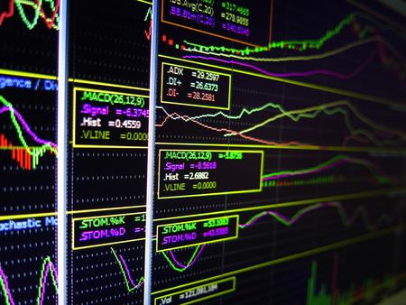 Grafieken van financiële instrumenten met Vaus soort indicatoren voor de technische analyse op de monitor van een computer