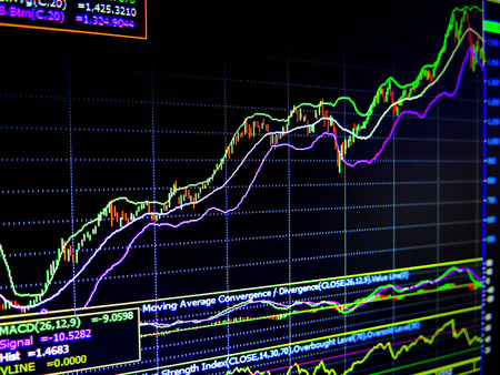 technical analysis: Charts of financial instruments with various type of indicators for technical analysis on the monitor of a computer