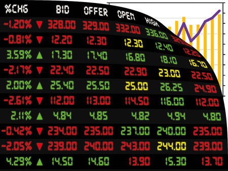 sell shares: A display of daily stock market price and quotation with a line and bar chart of financial instrument