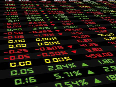 Een weergave van de dagelijkse aandelenkoers en offerte