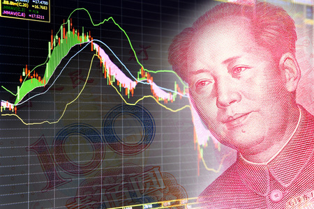 market crash: Charts of financial instruments including various type of indicator for technical analysis on the monitor of a computer, together with face of Mao Zedong on RMB Yuan 100 bill