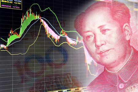 Grafieken van financiële instrumenten, inclusief de verschillende type indicator voor technische analyse op de monitor van een computer, samen met het gezicht van Mao Zedong op RMB Yuan 100 bill Stockfoto