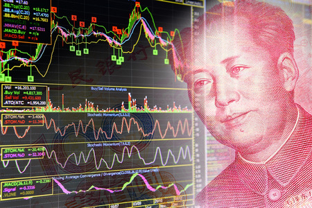 함께 RMB 위안 (100) 지폐에 마오 쩌둥의 얼굴을 가진 컴퓨터의 모니터에 대한 기술 분석을위한 지표의 다양한 유형을 포함한 금융 상품의 차트,