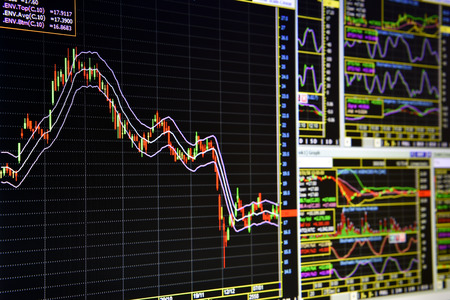 technical analysis: Charts of financial instruments with various type of indicators for technical analysis on the monitor of a computer.