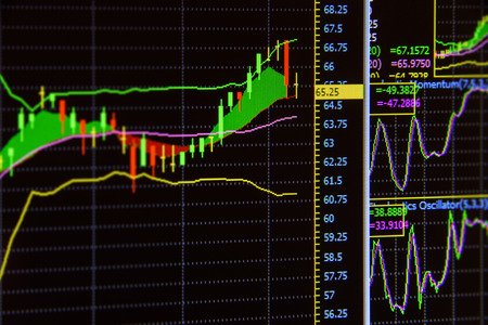 Charts of financial instruments with various type of tools and indicators for technical analysis including Japanese candlestick in Bollinger band analysis on the monitor of a computer.