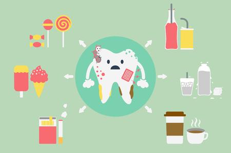 dientes con caries: vector de la historieta dental, conjunto de problemas con los dientes