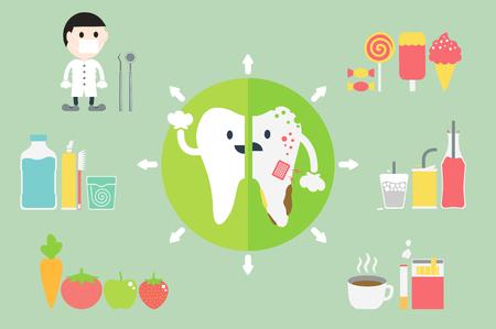 치과 만화 벡터, 건강하고 건강하지 못한 치아를 비교 일러스트