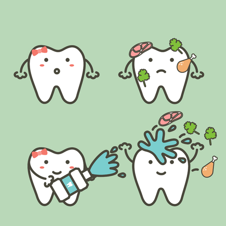 step of tooth cleaning food stuck in teeth by mouthwash to protection decay tooth, before and after - dental cartoon vector flat style cute character for design