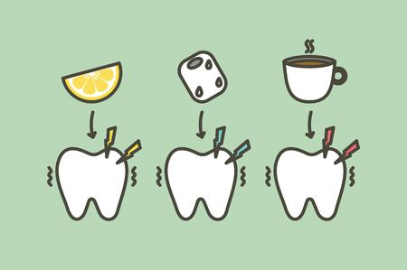 Diente sintiendo dientes sensibles por hielo frío, limón agrio y bebida de café caliente - personaje lindo de estilo plano de vector de dibujos animados dental para diseño