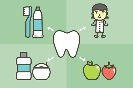 set of tooth and best friends toothbrush, toothpaste, mouthwash, floss, fruit and dentist, dental care and good hygiene for healthy teeth concept - dental cartoon vector flat style cute character for design Ilustrace