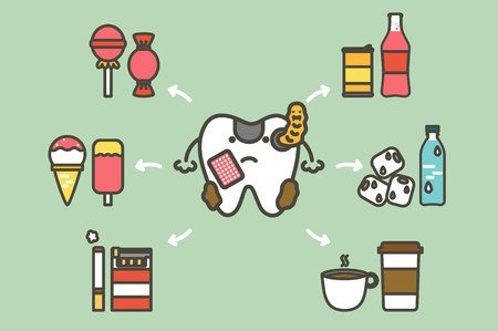 set of tooth and bad thing sweet, candy, ice cream, soft drink, coffee, cigarette and cold water, bad hygiene for unhealthy teeth concept - dental cartoon vector flat style cute character for design Ilustrace