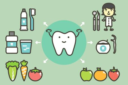 Good friend for tooth have dentist, toothbrush, toothpaste, floss, mouthwash, fruit and vegetable (good for dental health care and hygiene) - teeth cartoon vector flat style cute character for design Фото со стока - 142330908