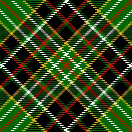 Tartan パターン
