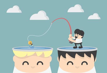 lure: fishing for idea