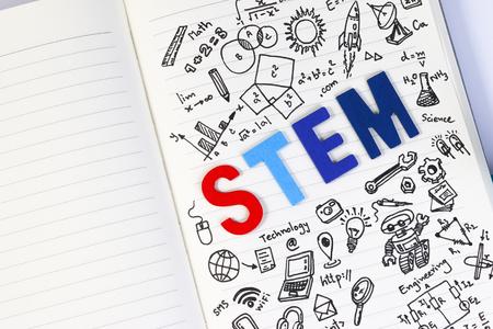 STEM istruzione. Scienza Ingegneria Matematica. concetto di STEM con sfondo disegno. Insieme dell'icona di staminali.
