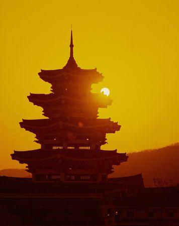 Buddhism View