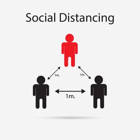 Social distancing - Coronavirus preventive measures - Stop coronavirus spread self isolation icon