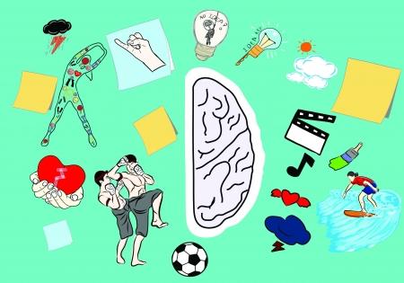 Right brain function