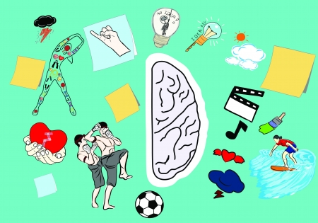 brain function: Right brain function