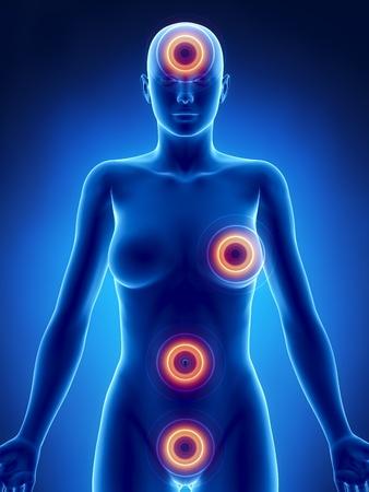 menstruacion: C�rculo brillante mostrando dolor