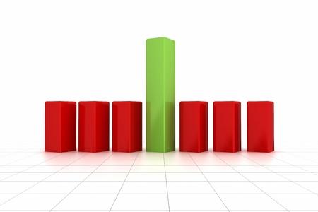 sudden: Bar Chart - Sudden Rise in Recession Stock Photo