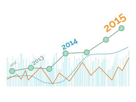 grow up: Grow up graph 2015 year