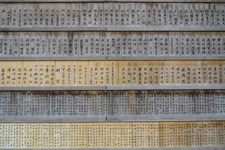 Donation plaques at Toshogu shrine, Nikko, Japan