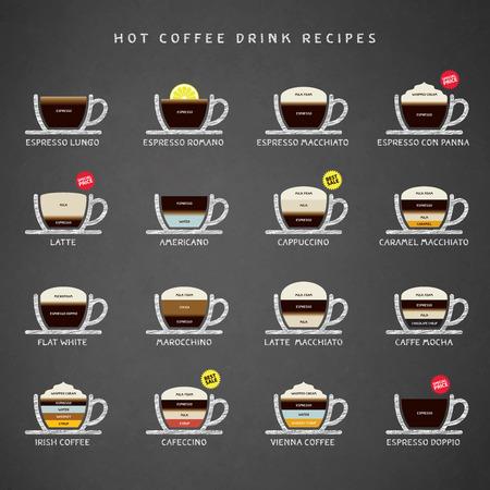 ホット コーヒー ドリンク レシピのアイコンを設定します。ベクトルとイラスト。