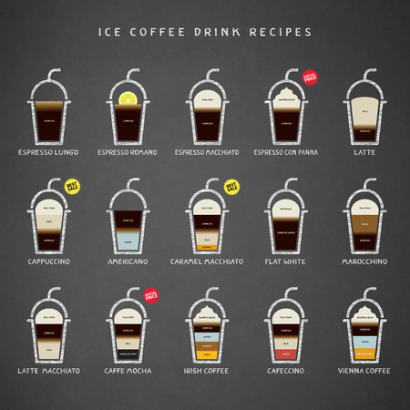 caramelo: Caf� Hielo iconos bebidas recetas establecen. Vector e ilustraci�n.