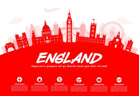 England Travel Landmarks.