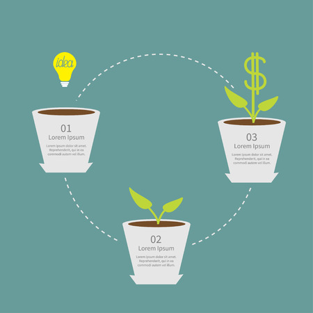 Idea bulb seed, watering can, dollar plant in pot. Financial growth concept. Flat design infographic. Vector illustration.  Vector
