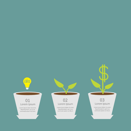 Idea bulb seed, watering can, dollar plant in pot. Financial growth concept. Three steps. Flat design infographic. Vector illustration. Vector