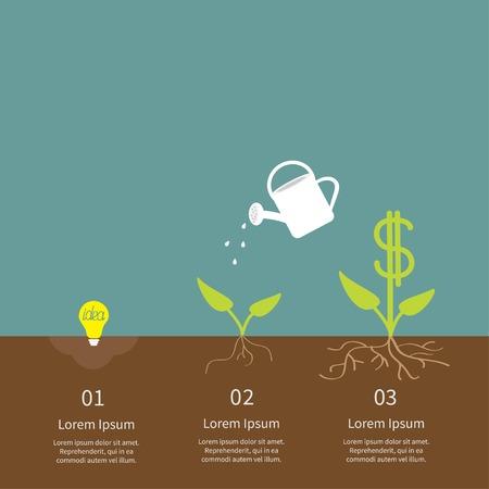 Idea bulb zaad, gieter, dollar fabriek infographic. Financiële groei concept. Platte design. Vector illustratie Stock Illustratie