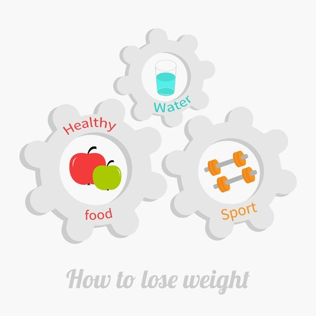 Cogwheel gear set with water, apple, dumbell. Healthy lifestyle concept. How to lose weight Flat design Vector illustration Vector