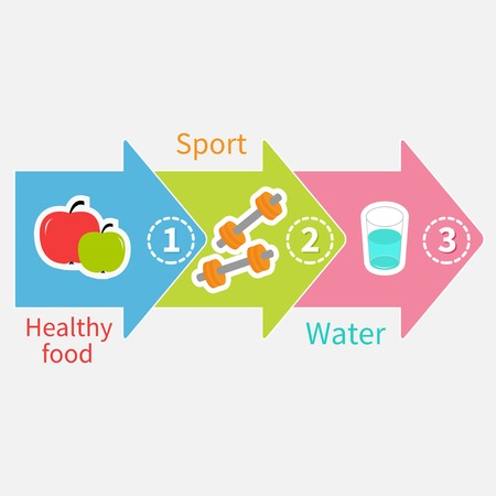 step fitness: Three step weight loss infographic. Healthy food, sport fitness, drink water. Colorful arrow icon. Flat design  Vector illustration
