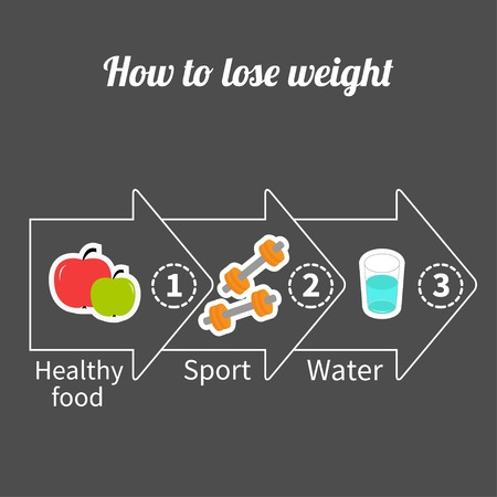 step fitness: Three step weight loss infographic. Big arrow outline icon. Healthy food, sport fitness, drink water. Flat design  Vector illustration