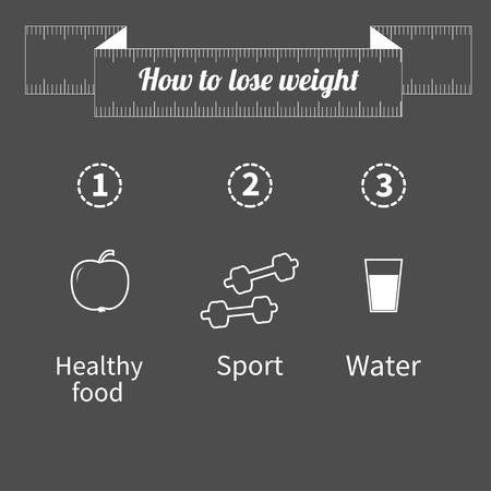 mujer gorda: Tres paso infografía pérdida de peso. La comida sana, fitness deporte, beber icono de agua. Cinta métrica. Esquema efecto. Diseño plano Vector ilustración