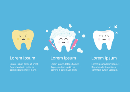 Healthy smiling white tooth icon. Crying bad ill yellow teeth. Toothbrush with toothpaste bubble foam. Before after infographic. Cute character set. Oral dental hygiene. Baby background. Flat Vector Illustration