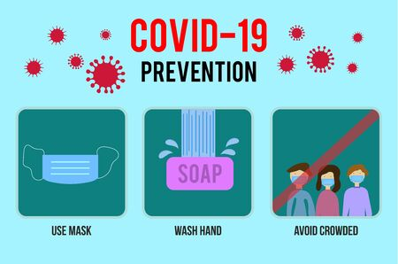 Coronavirus COVID-19, preventions information illustration. Infographic with information about coronavirus wear face mask,wash hands, avoid crowded.
