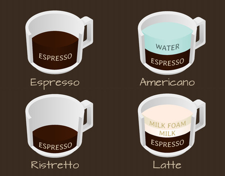 Set of coffee types espresso, americano, ristretto and latte. Vector illustration Иллюстрация