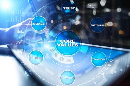Podstawowe wartości koncepcji biznesowych i technologicznych na wirtualnym ekranie.